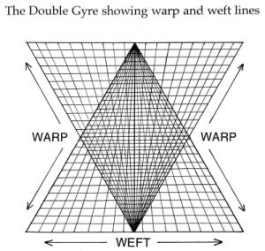 Double Gyre-WW