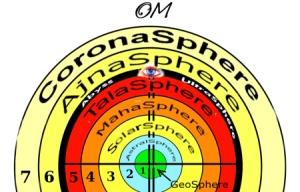 Omnicosm Top